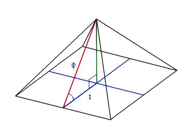 Fibonacci e la Sezione Aurea 68