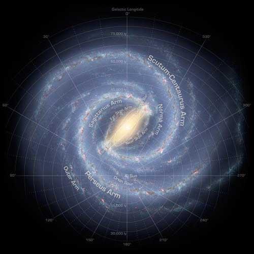 la spirale Adonai spirale