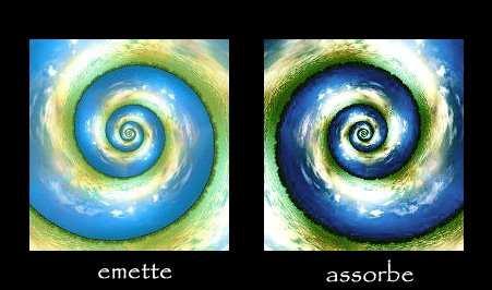la spirale foto 21