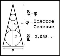 Le Piramidi Russe y