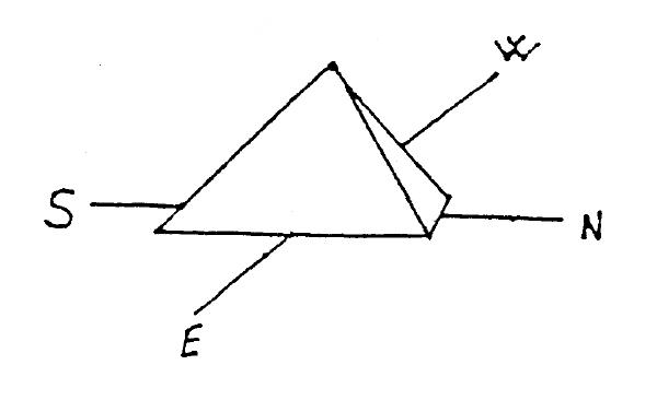 Piramidi E Onde Di Forma 001