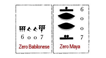 METAFISICA DEI NUMERI 008