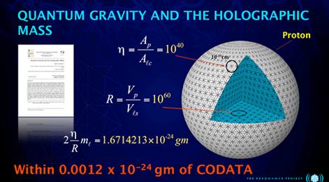 la gravita quantica la massa olografica 001