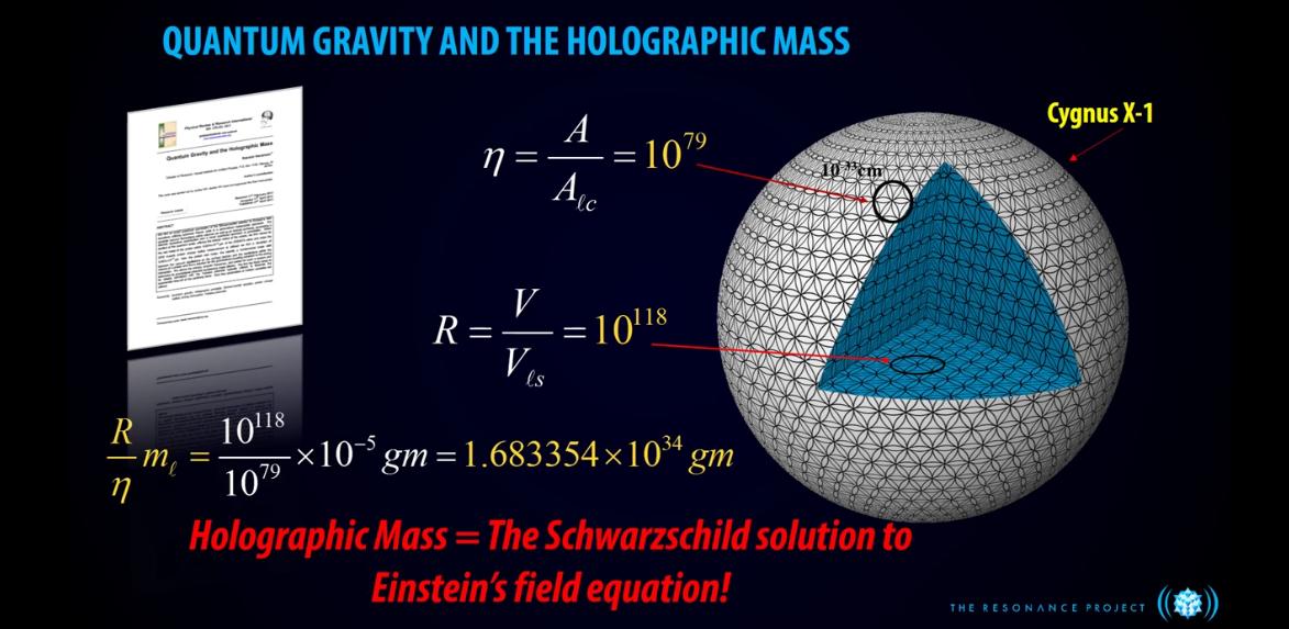 la gravita quantica e la massa olografica 002