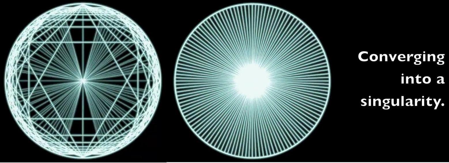 poligoni singolarita espansione contrazione