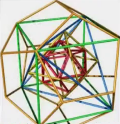 poligoni solidi annidati uno nellaltro