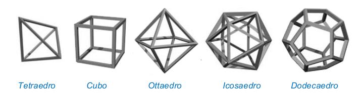 poligoni solidi platonici 1