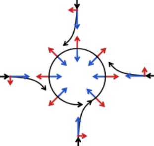 poligoni-vortice-coriolis