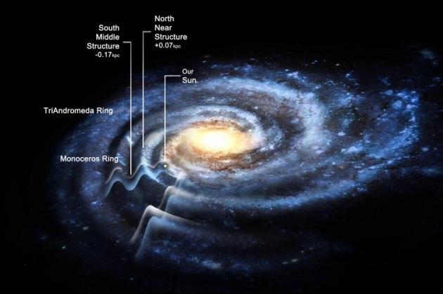dimensioni galassia via lattea
