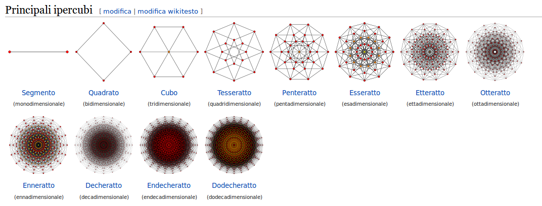 dimensioni-foto-principali-ipercubi