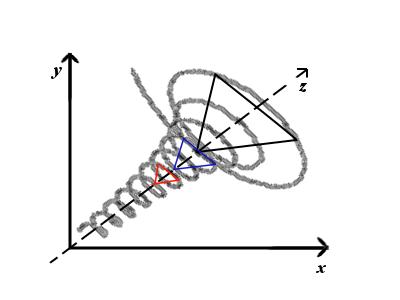 universo olofrattale omotetia-spirale