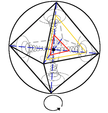 universo olofrattale modello-omotetia