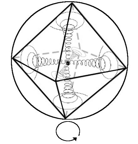 universo olofrattale modello-in-rotazione