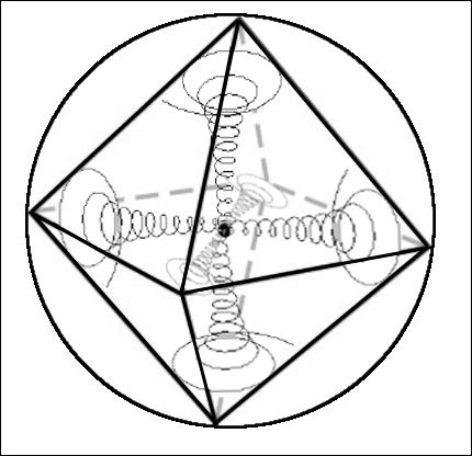 universo olofrattale modello-vortici