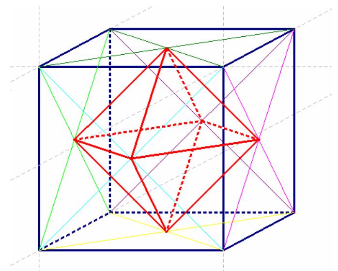 universo olofrattale scomporre-un-cubo-in-un-ottaedro-e-16-tetraedri