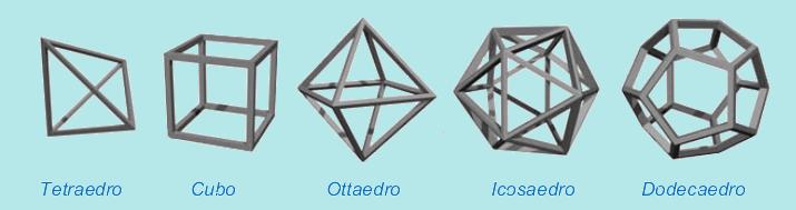 solidi platonici 1