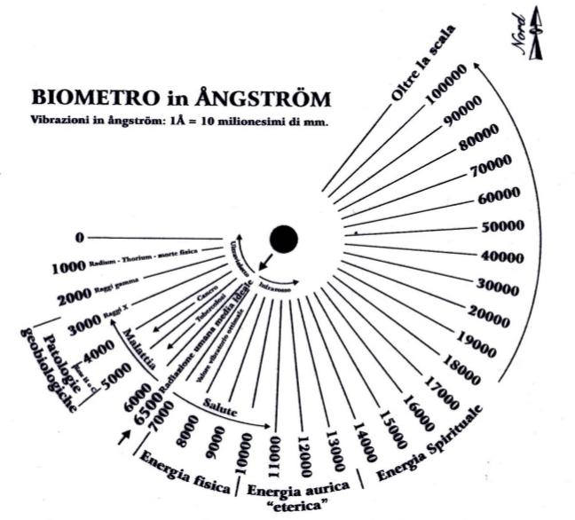 BOVIS E ANGSTROM