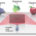 L'UNIVERSO È UN OLOGRAMMA 6