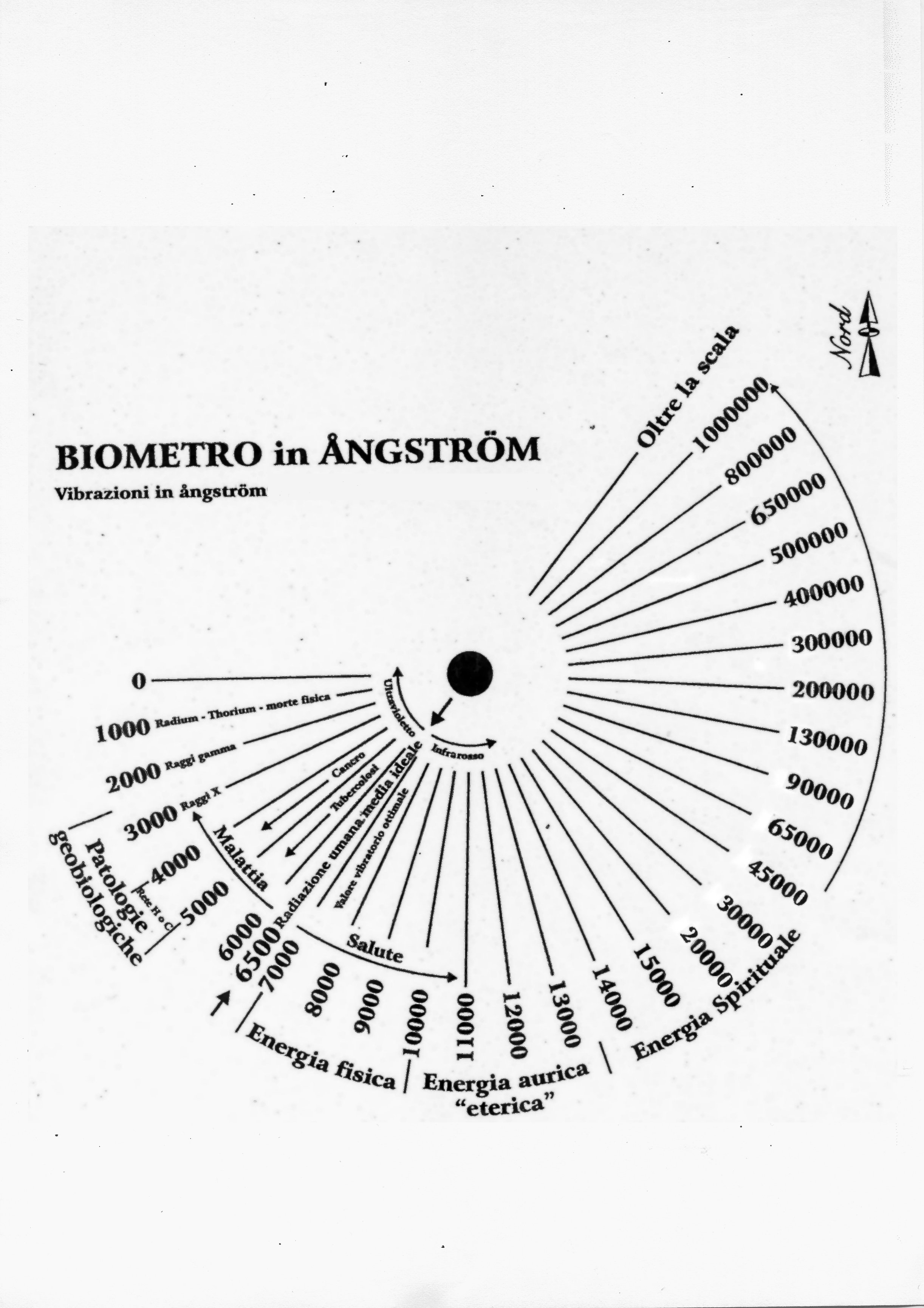 BOVIS E ANGSTROM 6