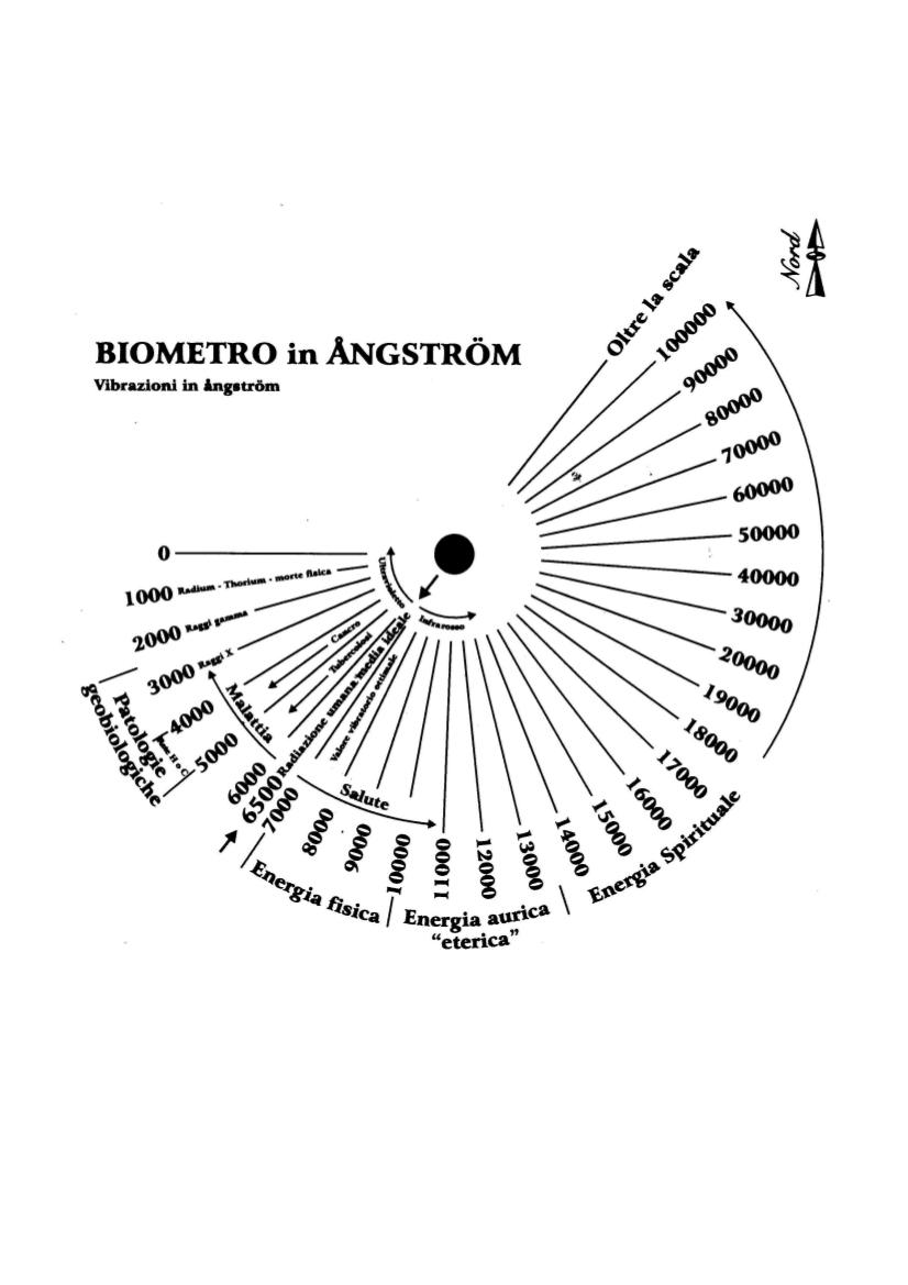 BOVIS E ANGSTROM 4